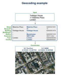 geocodifica indirizzi esempio