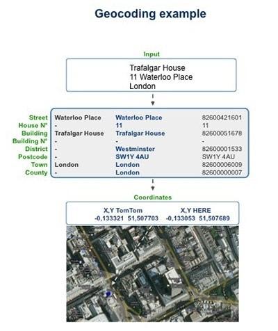 geocodifica indirizzo esempio
